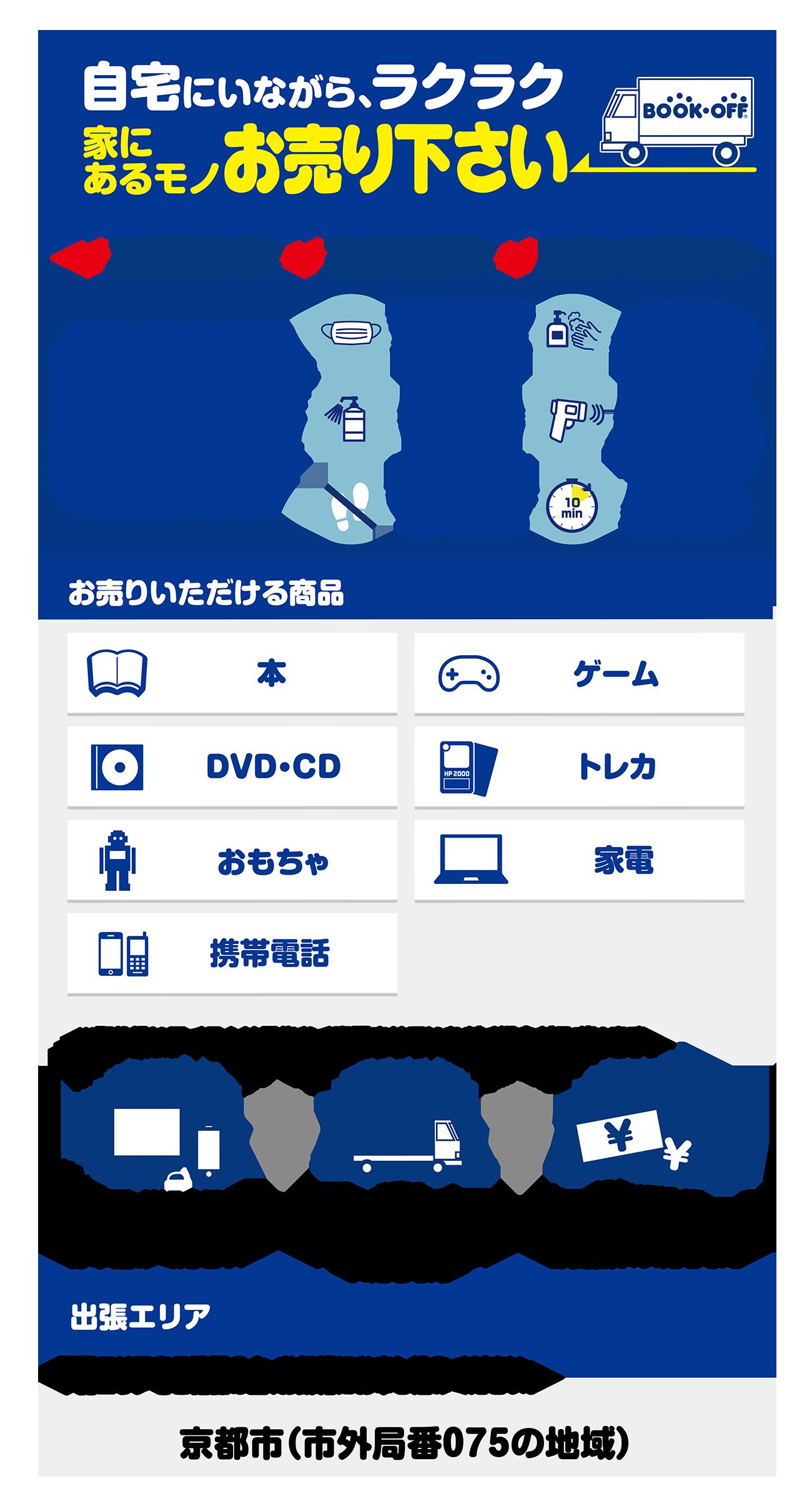 自宅にいながら、ラクラク出張買取。BOOKOFF京都出張買取センターをご利用ください。